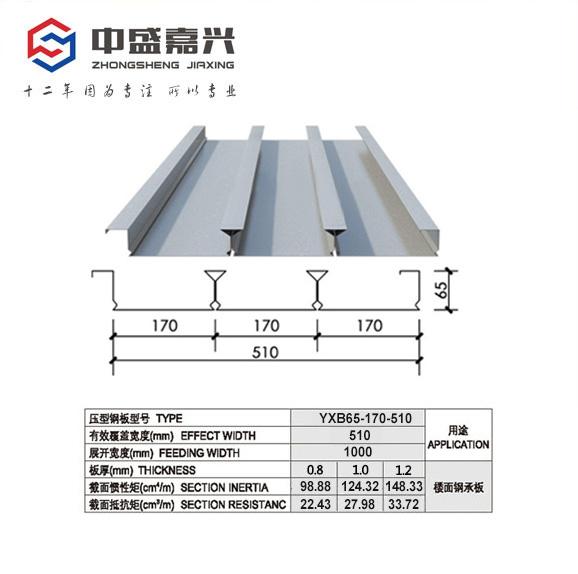 YXB65-170-510-1.0mm钢承板